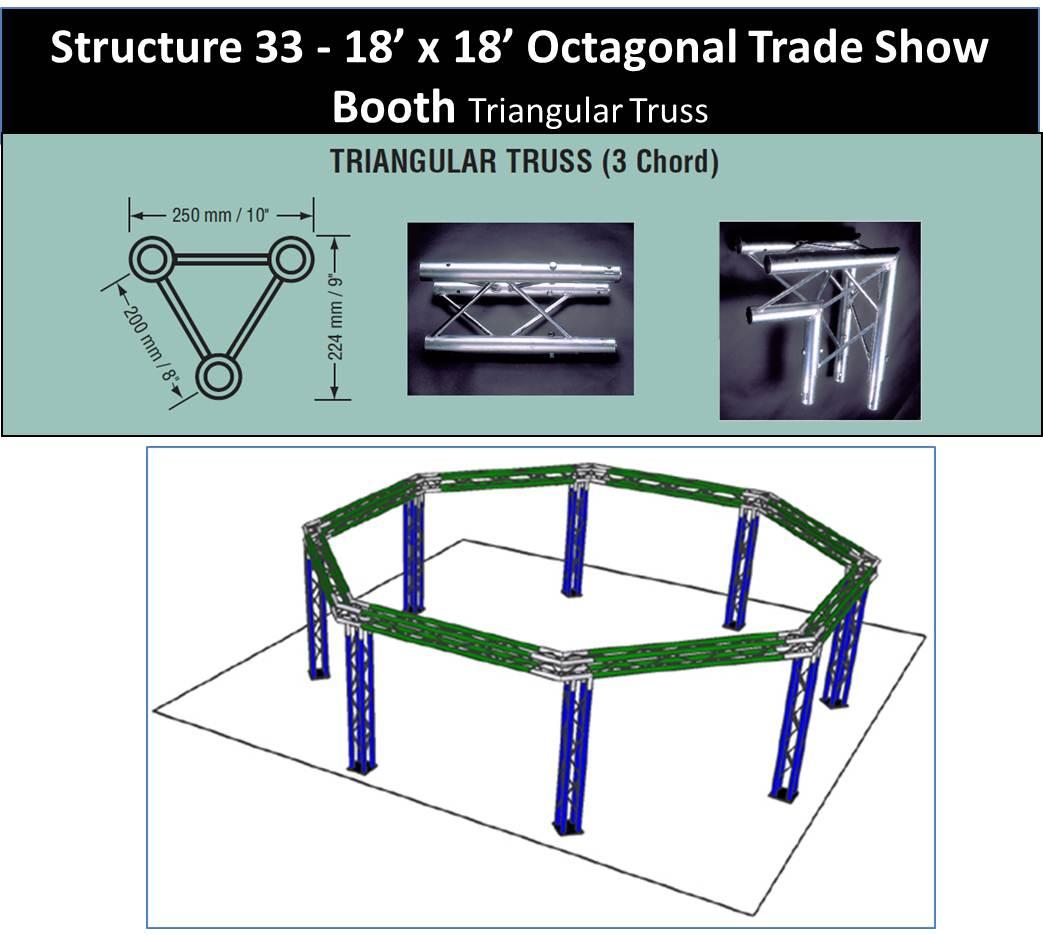 18 x 18 Octagonal Trade Show Booth Triangular Truss