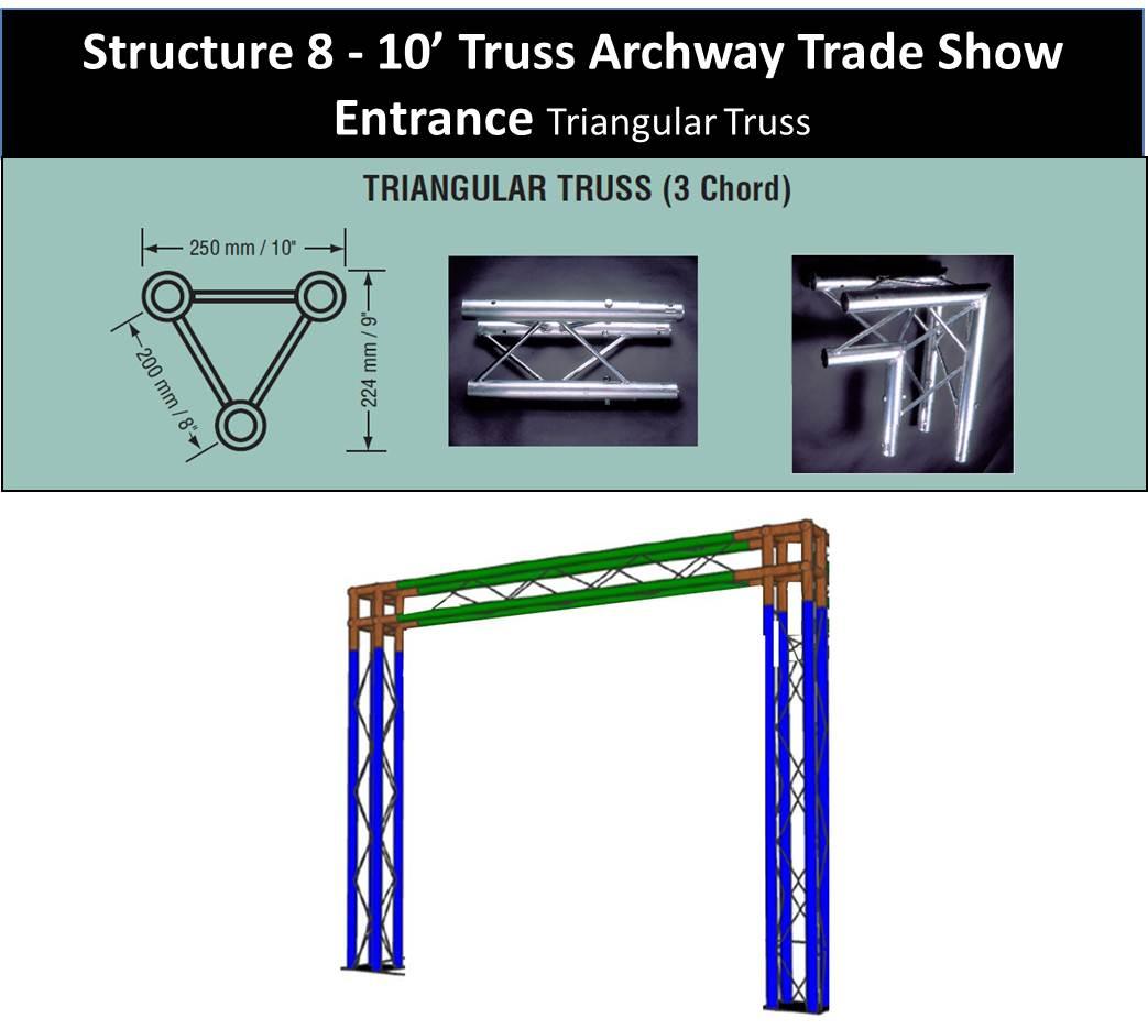 Archway Display truss 10 wide-triangular-truss