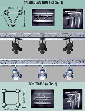 Light Weight Aluminum Lighting Truss Configurations