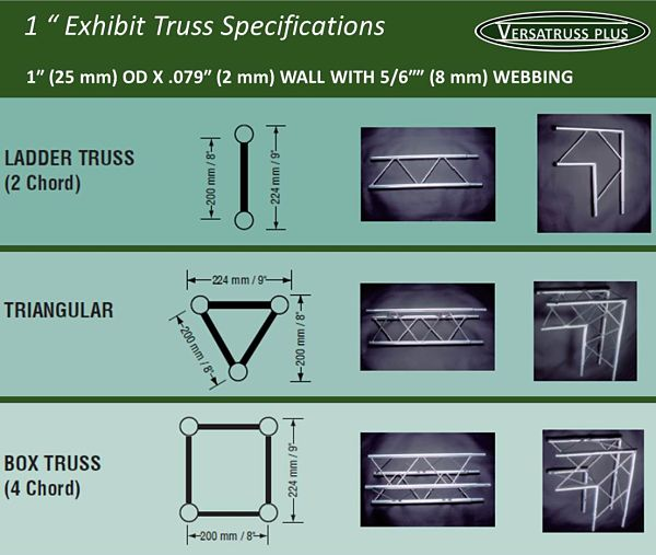 1″ 25 mm OD X .079″ 2 mm wall thickness .83″ 8 mm webbing exhibit truss specifications