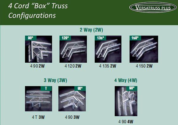 Four Cord Box Exhibit Display Truss Configurations