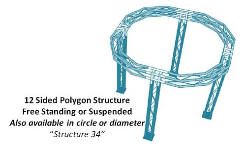 "12 Sided Polygon Structure Free Standing or Suspended Also available in circle or diameter ""Structure 34"""